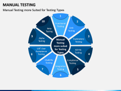 Manual Testing PPT Slide 14