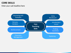 Core Skills PPT slide 7