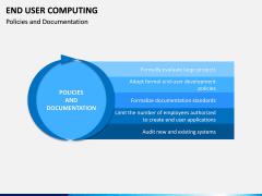 End User Computing PPT Slide 14