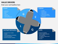 Value Drivers PPT Slide 8