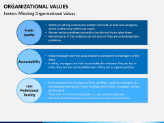 Organizational Values PPT Slide 9