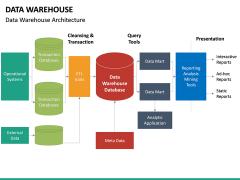 Data Warehouse PPT Slide 28