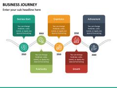 Business Journey PPT Slide 19