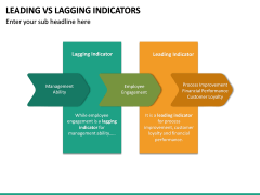 Leading Vs Lagging Indicators PPT Slide 21
