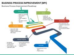Business process improvement PPT slide 26