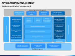 Application Management PPT Slide 11