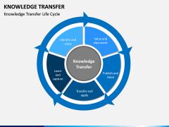 Knowledge Transfer PPT Slide 3