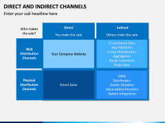 Direct and Indirect Channels PPT Slide 4