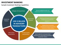 Investment Banking PPT Slide 28