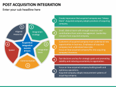 Post Acquisition Integration PPT Slide 21