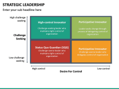 Strategic Leadership PPT Slide 29