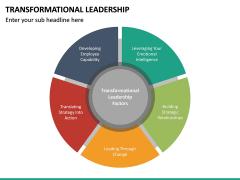 Transformational Leadership PPT Slide 22