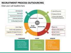 Recruitment Process Outsourcing PPT Slide 21