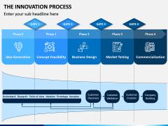 Innovation Process PPT Slide 12