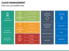 Cloud Management PPT Slide 23