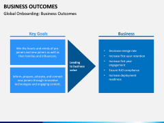 Business outcomes PPT slide 7
