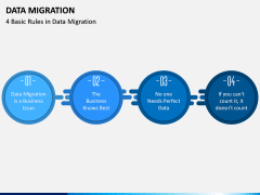 Data Migration PPT Slide 2