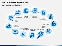 Multichannel Marketing PPT slide 8