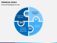 Financial Goals PPT Slide 12