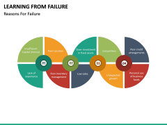 Learning from Failure PPT Slide 13