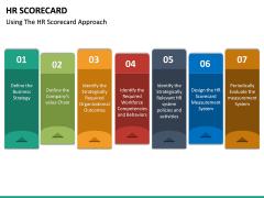 HR Scorecard PPT Slide 27