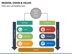 Mission, Vision and Values PPT Slide 31