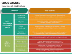 Cloud Services PPT Slide 16