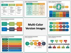 Project Integration Management PPT MC Combined