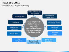 Trade Life Cycle PPT Slide 9