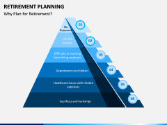 Retirement Planning PPT Slide 7