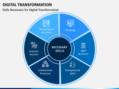 Digital Transformation PPT Slide 9