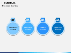 IT Controls PPT Slide 4