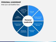 Personal Leadership PPT Slide 5