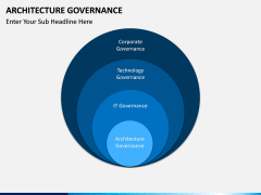 Architecture Governance PPT slide 2