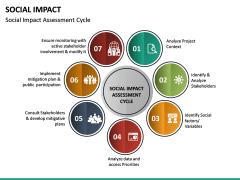 Social Impact PPT Slide 26