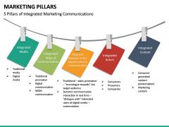 Marketing Pillars PPT Slide 22
