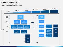 Cascading Goals PPT Slide 4