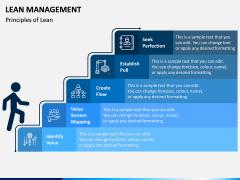 Lean Management PPT Slide 1