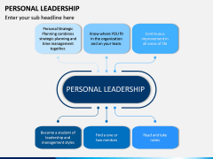 Personal Leadership PPT Slide 3