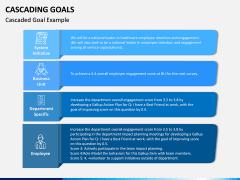 Cascading Goals PPT Slide 5