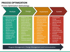Process Optimization PPT Slide 25