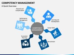 Competency Management PPT Slide 2