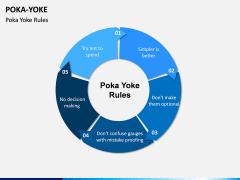 Poka Yoke PPT Slide 4