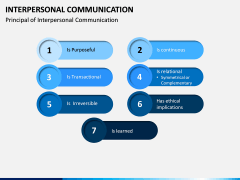 Interpersonal Communication PPT Slide 5