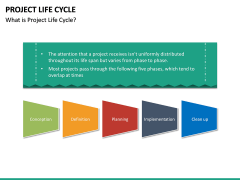 Project life cycle PPT slide 26