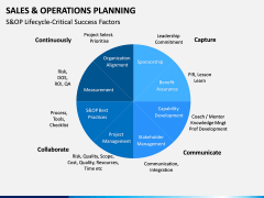 Sales and Operations Planning PPT Slide 9