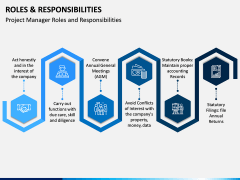 Roles and Responsibilities PPT Slide 9