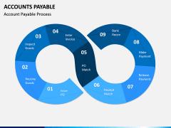 Accounts Payable PPT Slide 6