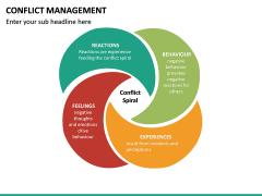 Conflict Management PPT Slide 33
