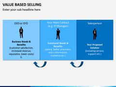 Value Based Selling PPT Slide 5